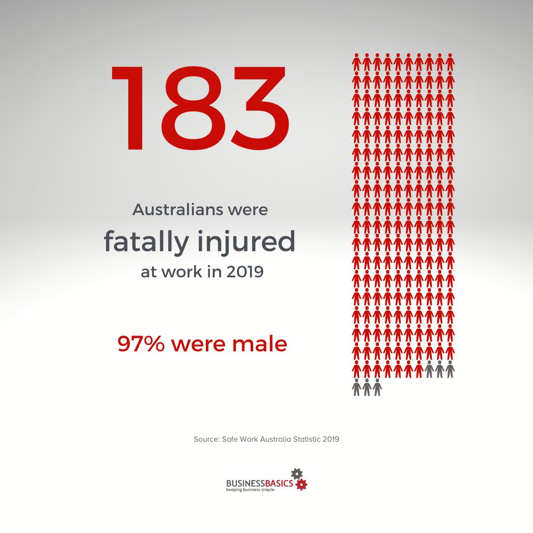 Australian work fatalities