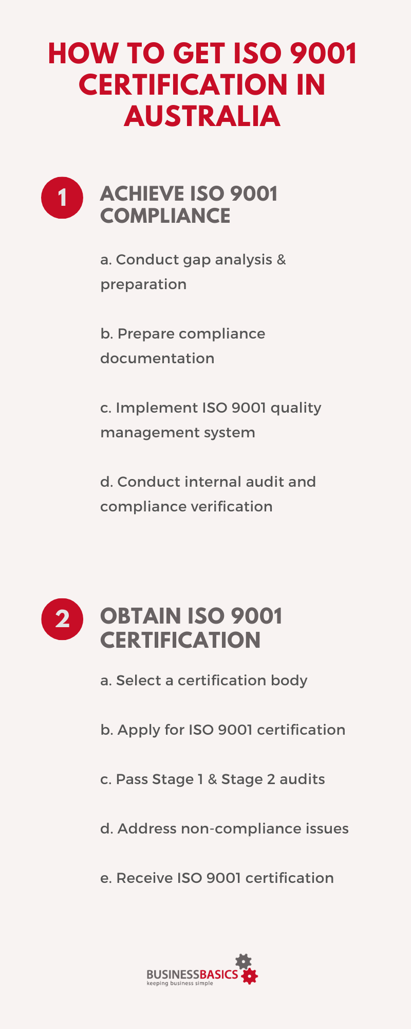 How to get ISO 9001 certified