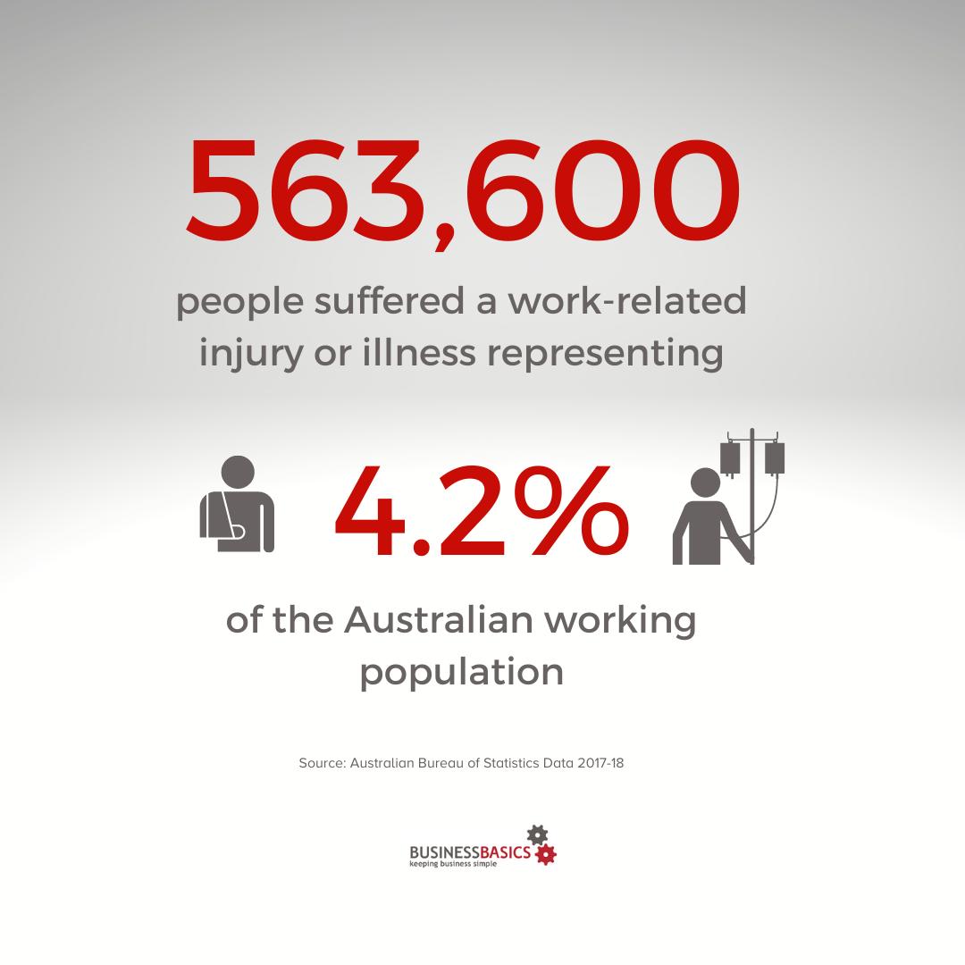 Australian work related ilnesses